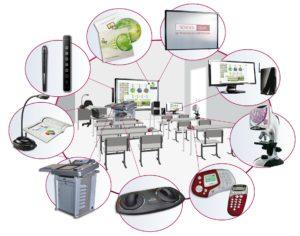 Интерактивное оборудование в учебе и бизнесе: особенности и преимущества